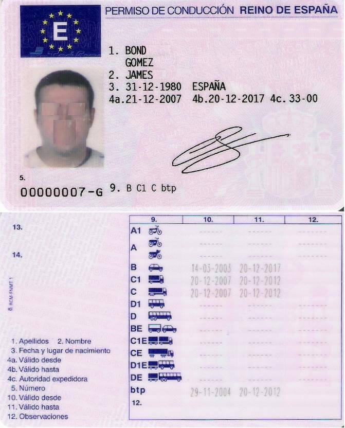 ¿Seguro que sabes cuántos puntos tienes en el carnet de conducir?