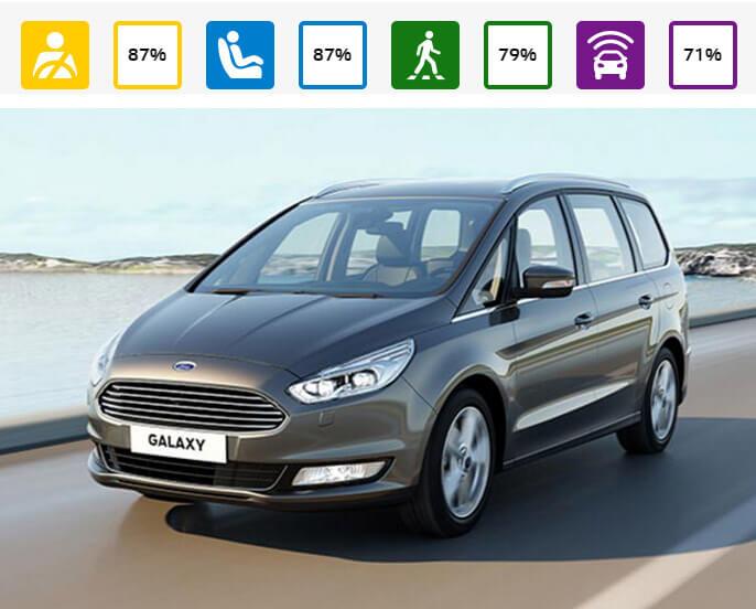 Un seguro monovolúmen para toda la familia, el Ford Galaxy