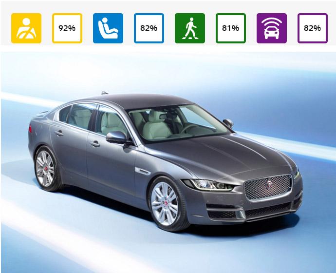 Un coche seguro y familiar, el  Jaguar XE
