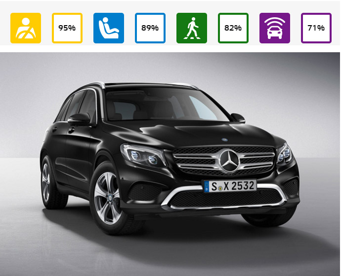Conductores y pasajeros están seguros a bordo del Mercedes Benz GLC