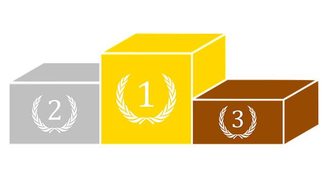 ranking de seguros de coche