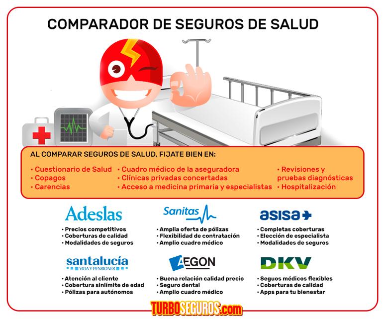 infografia - comparador de seguros de salud